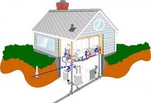 plumber Manchester for new homes